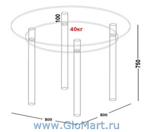 диаметр круглого кухонного